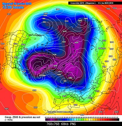 Inverno 2018-19: analisi modelli-gensnh-21-1-192.png