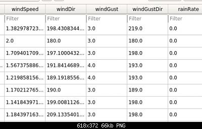 Validazione dato raffica di vento.-davis_weewx.png