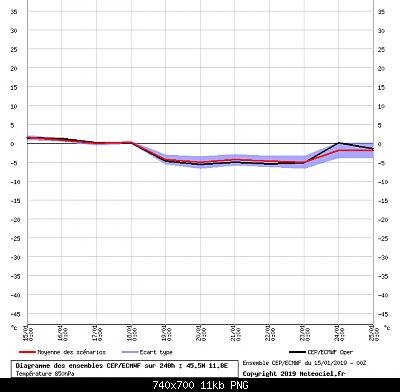 Inverno 2018-19: analisi modelli-graphe_ens3.png