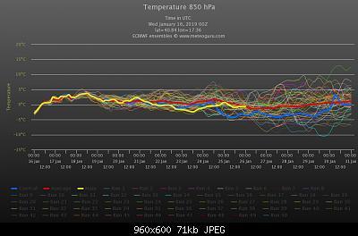 Modelli Inverno 201819-chart-1-.jpeg