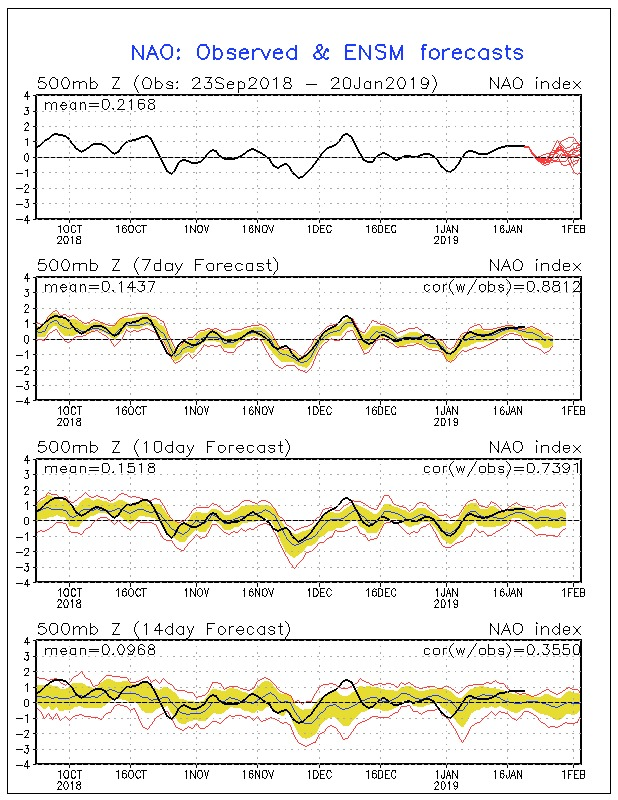 Analisi dei modelli matematici Inverno 2018/19-677beff4-5c23-4fc0-8e80-996656553ae6.jpg