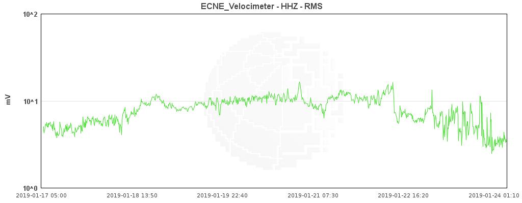 Etna: eruzione di Natale-184d5860-7ec4-4989-ae33-61778fdea363.png