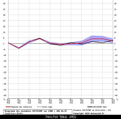 Modelli Inverno 201819-graphe_ens3.jpeg
