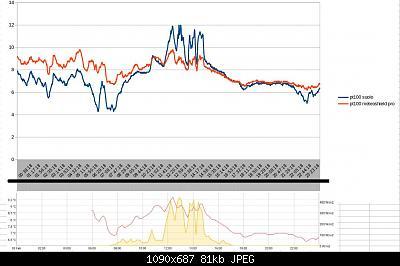 Schermo professionale Apogee TS-100 a ventilazione forzata-schermata-2019-02-04-08.47.58.jpeg