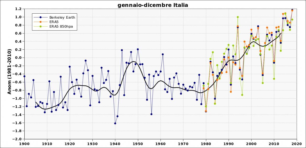 Anomalie termiche in Italia-era5.jpg