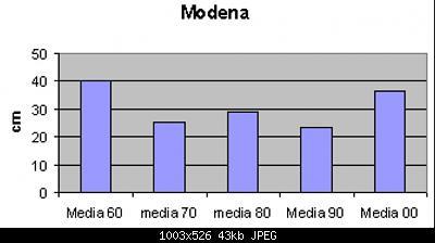 -modena.jpg