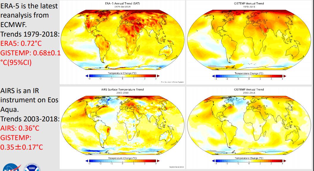 Temperature globali-air.png