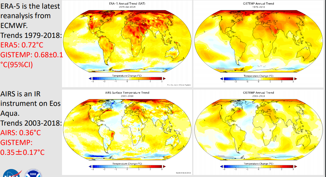 Temperature globali-air.png