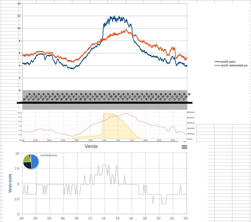 Schermo professionale Apogee TS-100 a ventilazione forzata-schermata-2019-02-07-14.25.14.jpeg