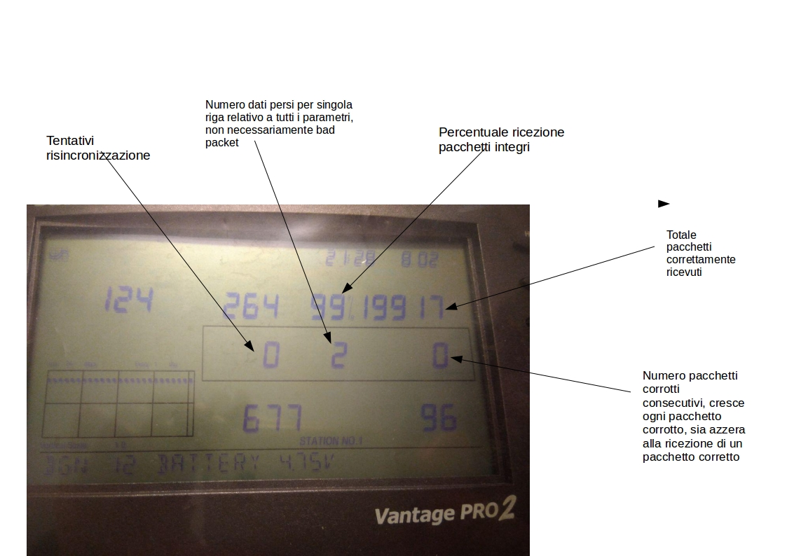 Problema con ripetitore davis riguardo il solo dati pluviometrico-vp2.jpg