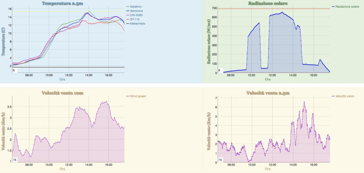 Schermo professionale Apogee TS-100 a ventilazione forzata-schermata-2019-02-12-alle-17.42.26.jpg