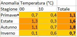 Cambiamenti climatici in Svizzera-cattura03.jpg