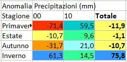 Cambiamenti climatici in Svizzera-cattura04.jpg