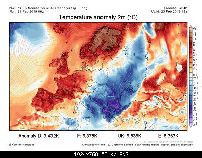 Nowcasting nivoglaciale Alpi inverno 2018/19-deltat-europe-23.02.19.png