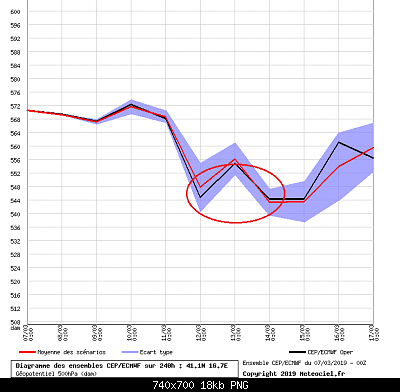 Analisi Modelli Primavera 2019-graphe_ens3-1-.png