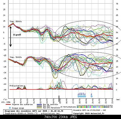 Analisi Modelli Primavera 2019-graphe3_1000___16.69086_41.11006_.jpg
