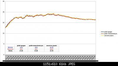 Schermo professionale Apogee TS-100 a ventilazione forzata-schermata-2019-03-10-21.47.16.jpeg