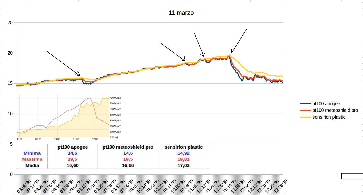 Schermo professionale Apogee TS-100 a ventilazione forzata-schermata-2019-03-11-12.54.29.jpeg