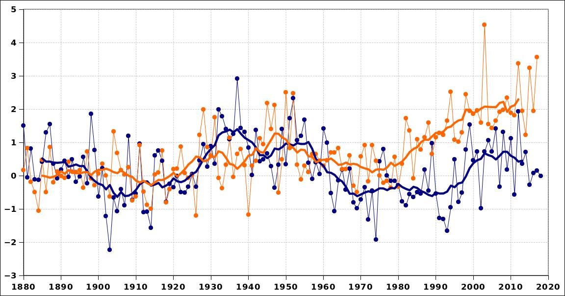 Estati in Italia dagli anni '70 in poi: una progressione inquietante-amv.png