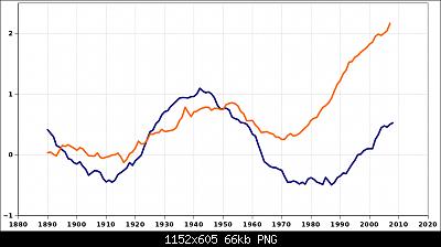 Estati in Italia dagli anni '70 in poi: una progressione inquietante-amv2.png