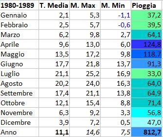 Basso Piemonte Marzo 2019-catturaoiu.jpg