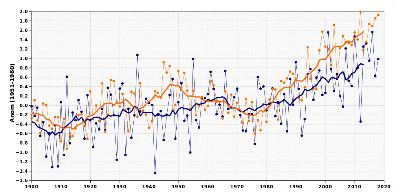 Estati in Italia dagli anni '70 in poi: una progressione inquietante-med.jpg