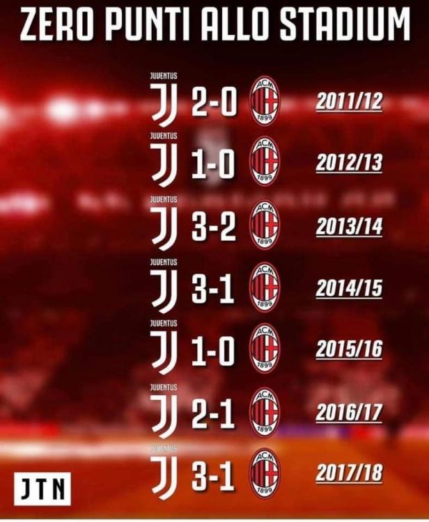 Juventus 2018/19-juve.jpg