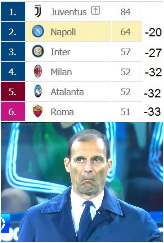 Juventus 2018/19-befunky-collage.jpg