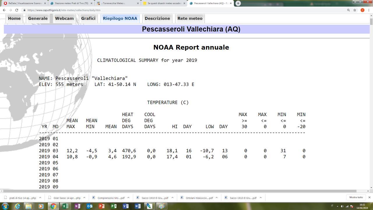 Analisi delle 'anomalia' curva Annuale delle temperature. Domanda agli esperti:-pescasseroli.jpg