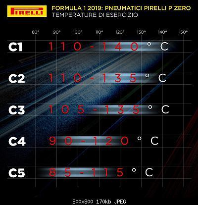 -pirelli-f1-2019-05.jpg