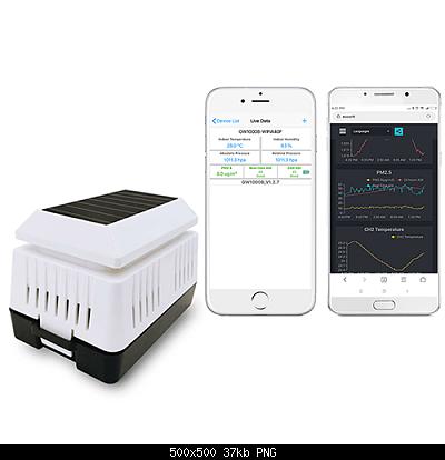 Ecowitt, chi e' costei?-pm2.5-sensor-air-quality-41-1-.png