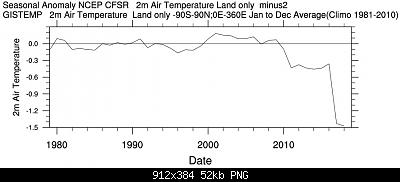 Temperature globali-nclgqe7trdjam.tmpqq.png