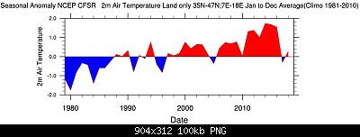 Temperature globali-nclkzjqpeidhl.tmpqq.png