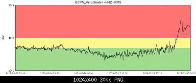 Etna: eruzione di Natale-query-1-.png