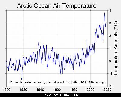 Temperature globali-d6e6msuw0aen_o8.jpg