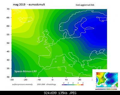 Modelli stagionali sun-based: proiezioni copernicus!-eumodcm-mag-19.jpg