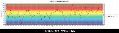 Maggio 2019: anomalie termiche e pluviometriche-850hpa.jpg