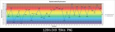 Maggio 2019: anomalie termiche e pluviometriche-zt.jpg