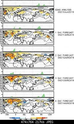 estate 2019: analisi modellistica-forecast_1_nh.jpg