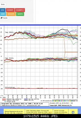 estate 2019: analisi modellistica-img_20190619_134555.jpg