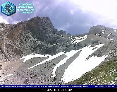 Ghiacciaio del Calderone in agonia-webcam.jpg