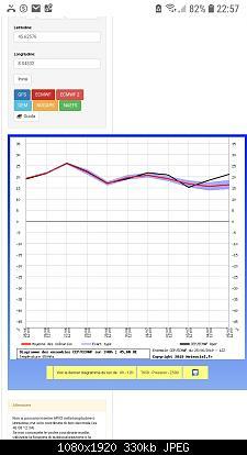 estate 2019: analisi modellistica-screenshot_20190625-225714_samsung-internet.jpg