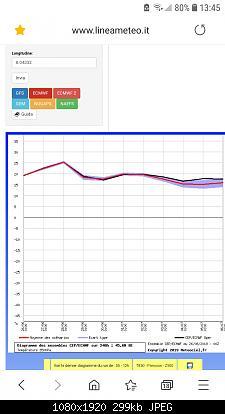 estate 2019: analisi modellistica-screenshot_20190626-134536_samsung-internet.jpg