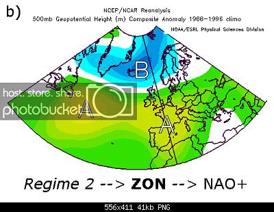 Si muove la convezione tropicale: cambiamenti in vista?-regime2.png