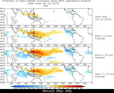 Si muove la convezione tropicale: cambiamenti in vista?-spatial_olrmap_full.jpg