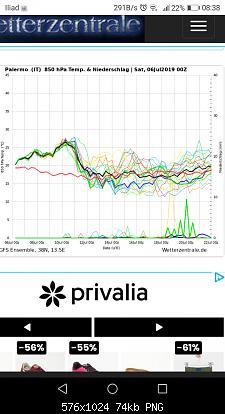 Analisi modelli-screenshot_20190706-083845.jpg