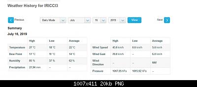 Romagna dal 15 al 21 luglio 2019-screenshot_2019-07-17-pws-dashboard-weather-underground.png