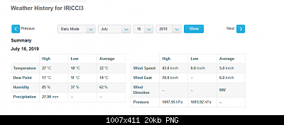 Romagna dal 15 al 21 luglio 2019-screenshot_2019-07-17-pws-dashboard-weather-underground.png