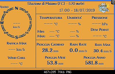 Romagna dal 15 al 21 luglio 2019-screenshot_2019-07-18-rete-monitoraggio-centro-nord-italia-1-.png