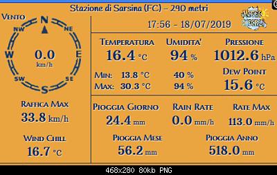 Romagna dal 15 al 21 luglio 2019-screenshot_2019-07-18-rete-monitoraggio-centro-nord-italia-2-.png